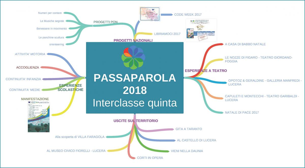 PASSAPAROLA_2018____Interclasse_quinta.jpg